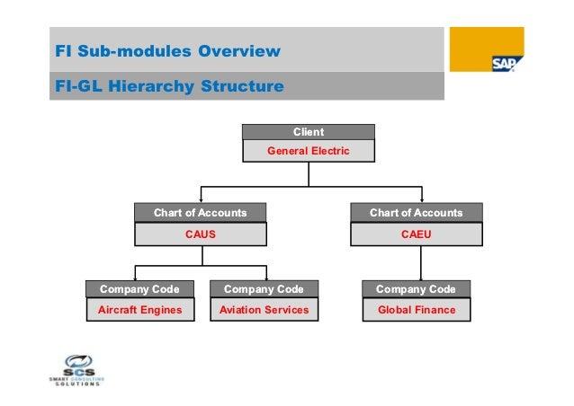 multinational financial management shapiro solutions manual