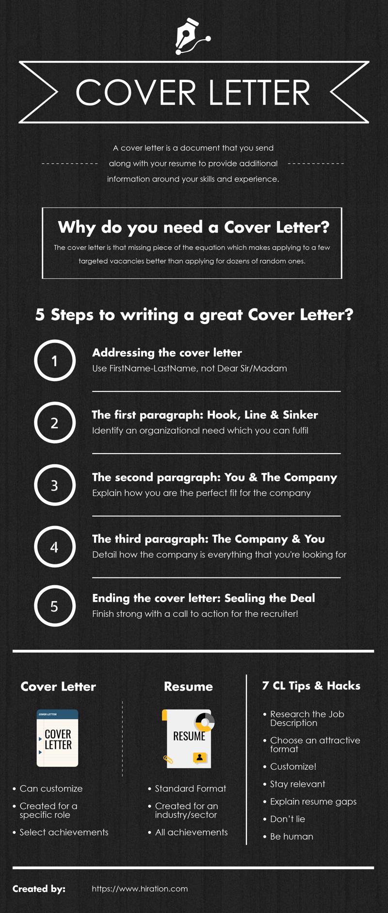how to write a handbook manual