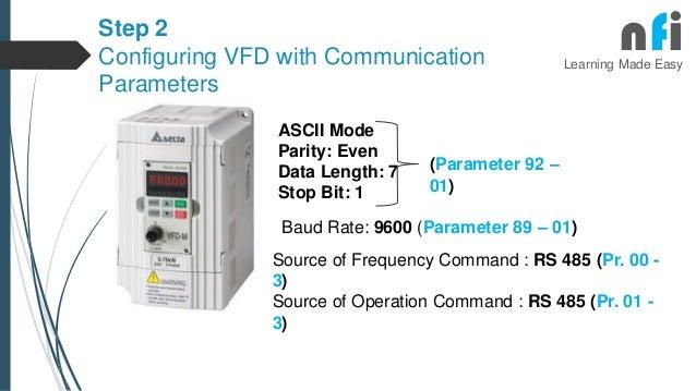 delta vfd b series manual
