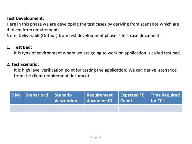 istqb material for manual testing