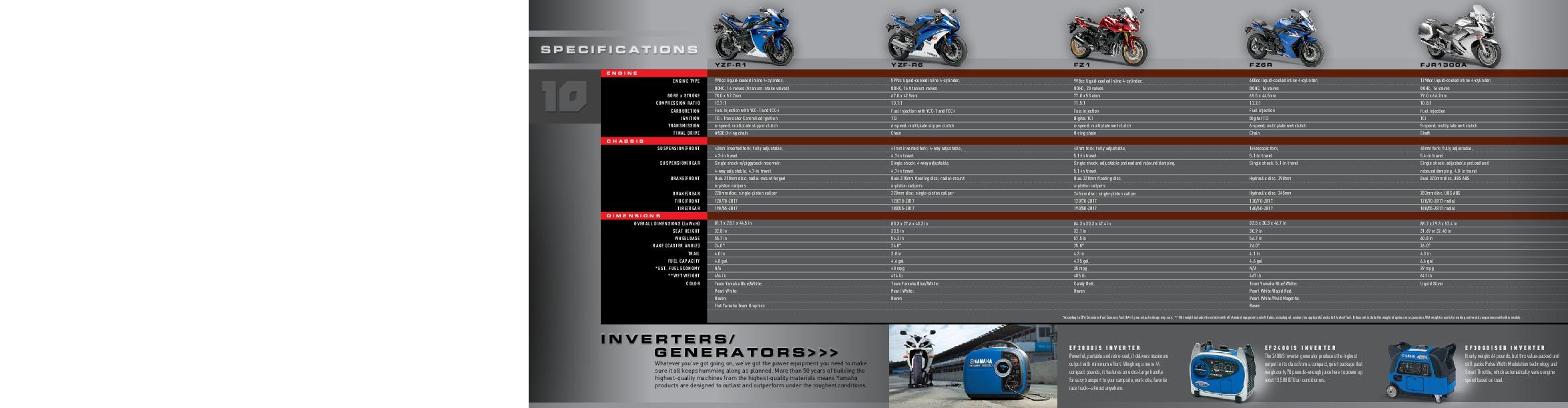 2010 yamaha r6 service manual pdf