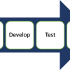 manual testing vs automation testing career