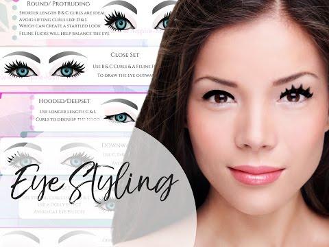 eyelash extension training manual free download