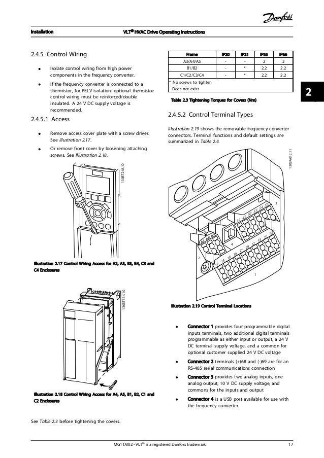 danfoss vlt hvac drive fc 101 manual