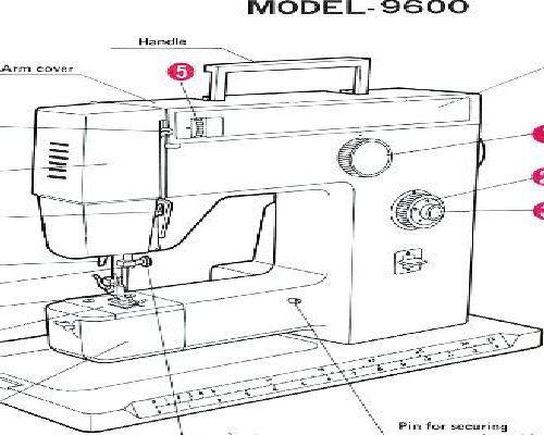 sewing machine repair manual free download