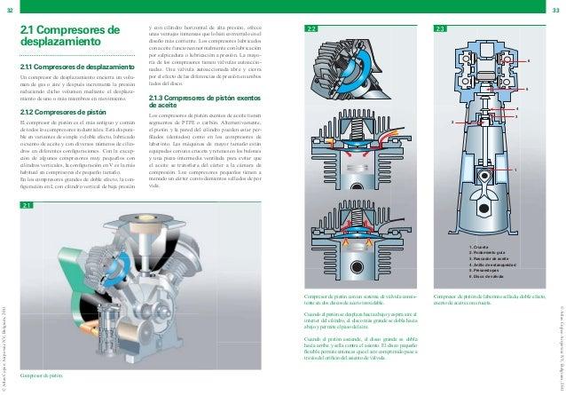 atlas copco ga 110 manual