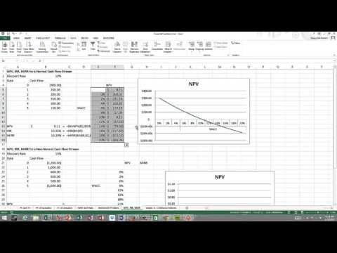 how to calculate npv and irr manually