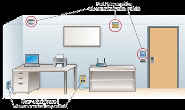 bicsi telecommunications cabling installation manual