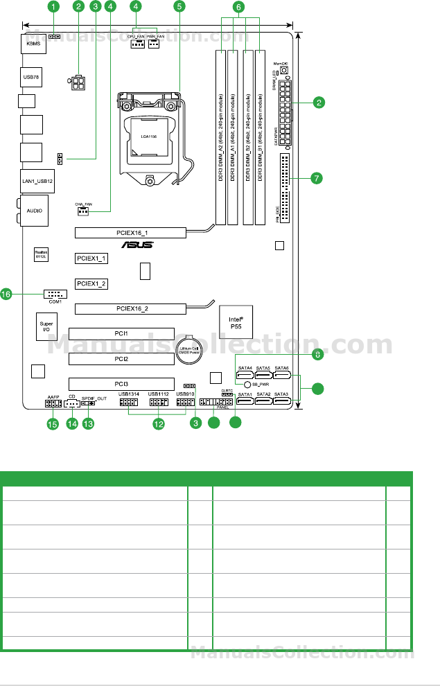 asus p7p55 lx manual pdf