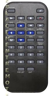 apple tv remote control manual
