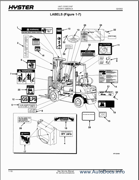 big joe forklift service manual