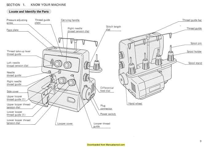 brother lock 640d instruction manual
