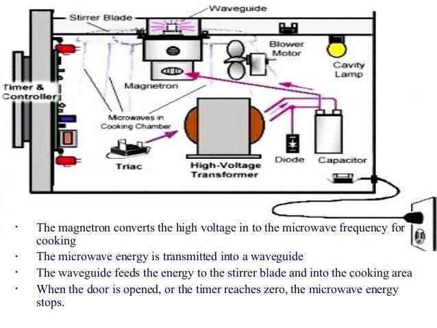 chef condor convection oven manual
