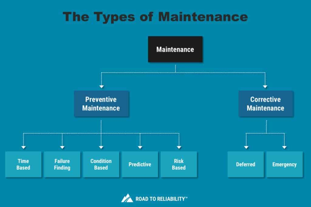 difference between severity and priority in manual testing
