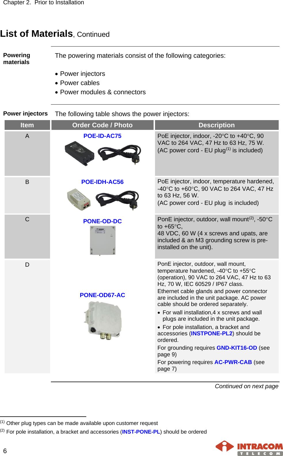 edm solution 16 installation manual
