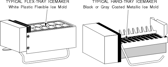 igloo portable ice maker manual