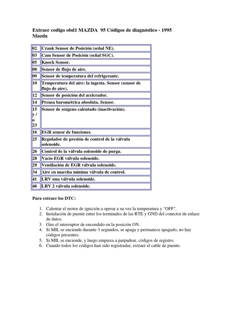 mazda r2 engine manual pdf