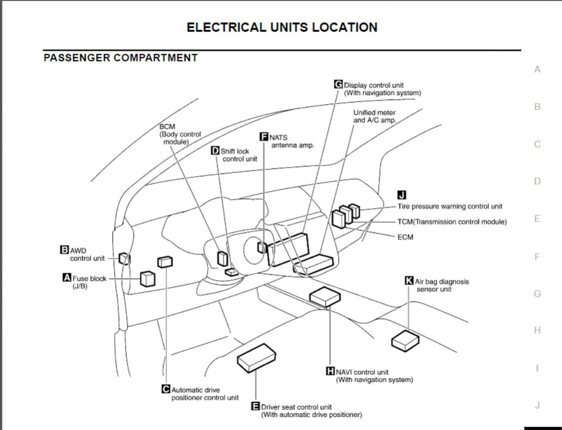 transmission speed sensor location manual